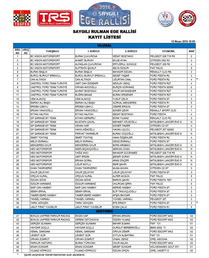 2016 Ege Rallisi'nin kayıt listesinde 50 ekip mevcut. Listenin en altında yer alan Historic klasman, ralliye ayrı bir heyecan katacak!