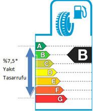 ab-lastik-etiketi-yakit-tasarrufu-2